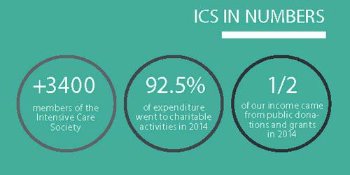 Innes-blog-numbers